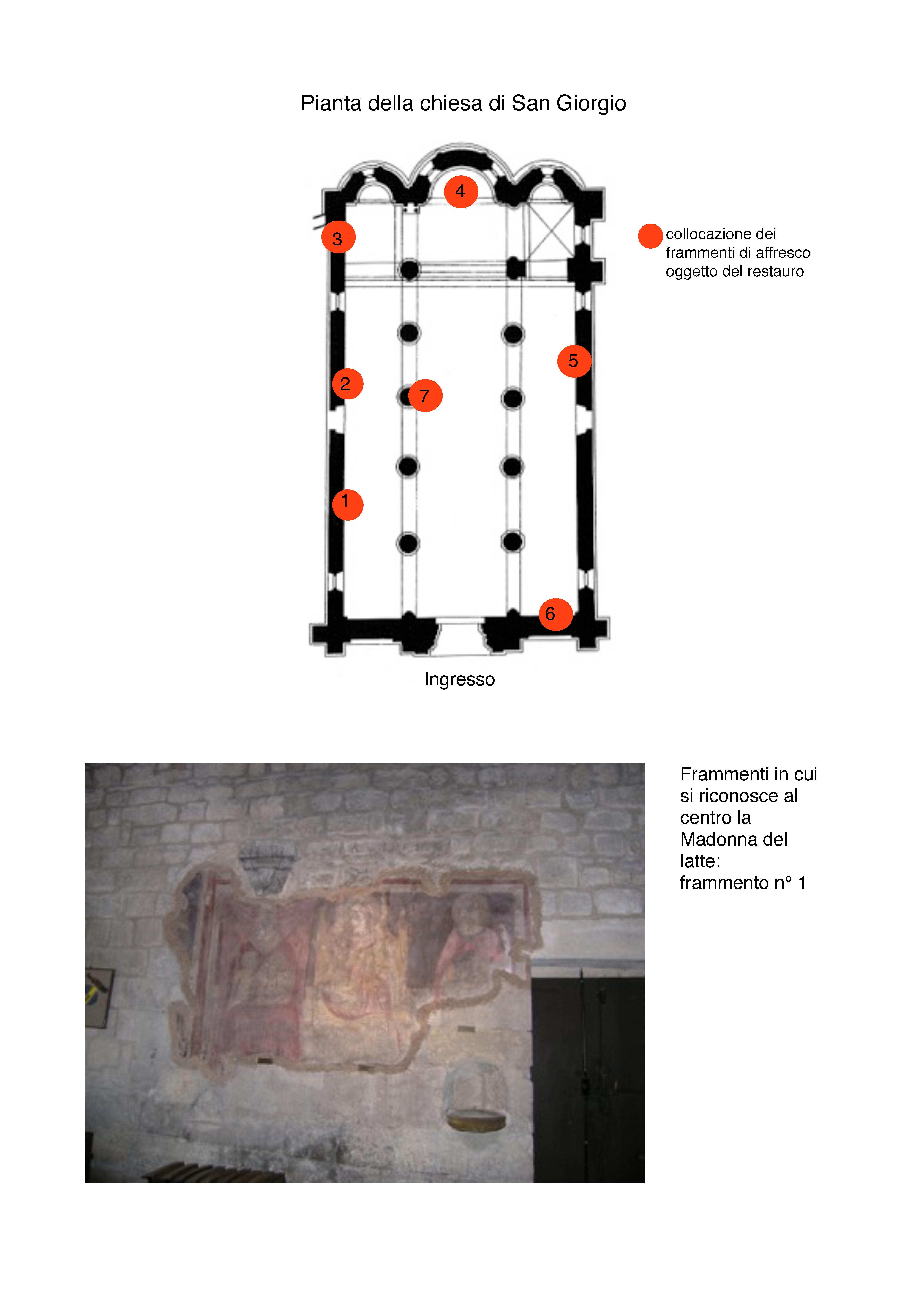 localizzazione dei dipinti ad affresco